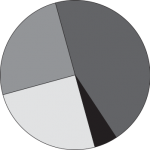 05-3D-Pie-Chart-Rotate