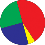 06-3D-Pie-Chart-Color