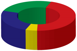 12-3D-Pie-Chart-Extruded