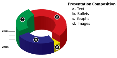14-3D-Pie-Chart-Complete